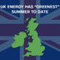 Renewable Energy in UK: Greenest Summer Ever - Bold Business