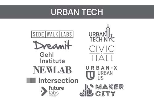 Logos of companies in Urban Tech