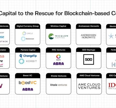 logos of blockchain based companies