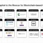 logos of blockchain based companies