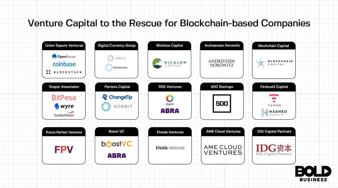 logos of blockchain companies