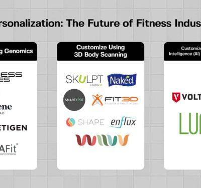 Fitness Companies