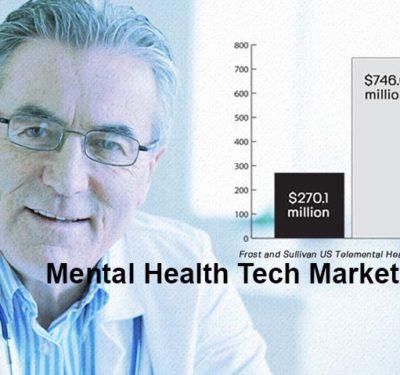 Mental Health Tech