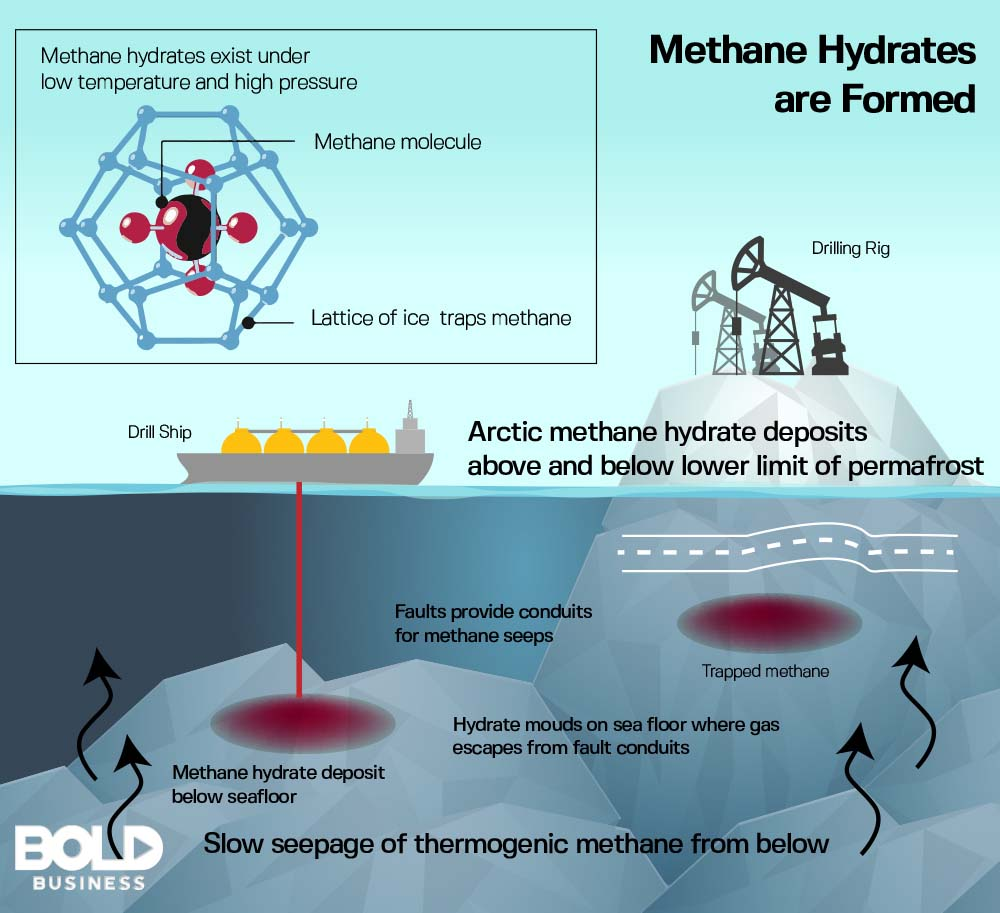Carbon-based fuel: Graphic of frozen methane gas hydrate