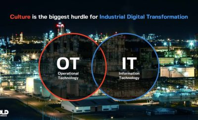 Venn diagram of OT and IT - There is a need for cultural changes driven by digital transformation.