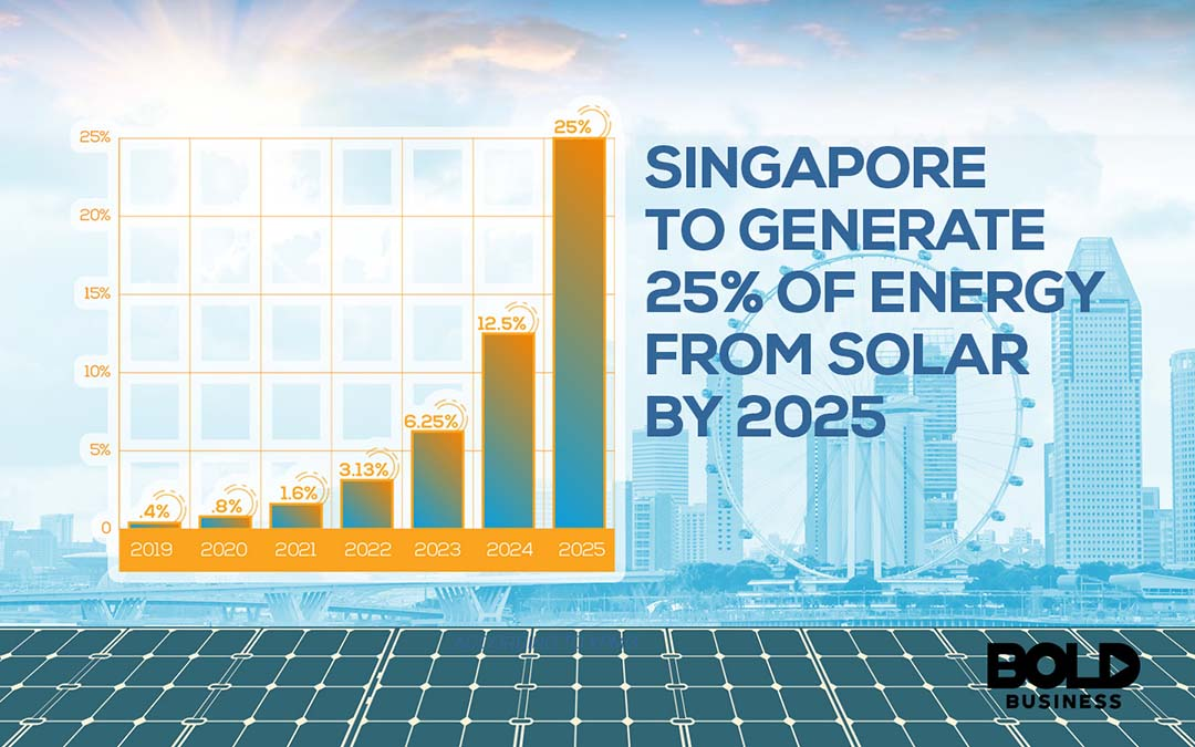 Singapore graph showing increase in solar energy each year