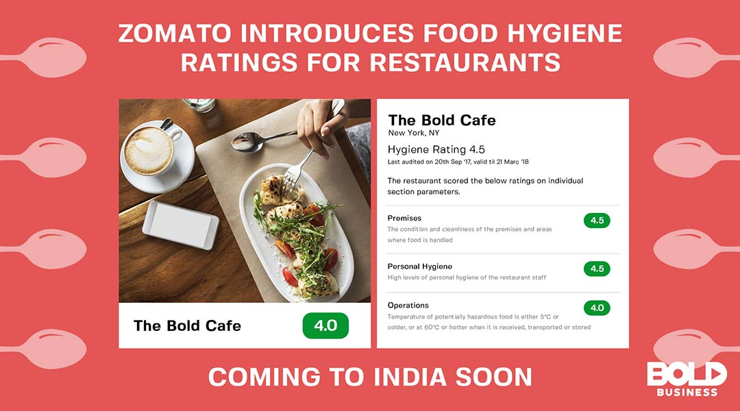 Zomato ratings of food hygiene