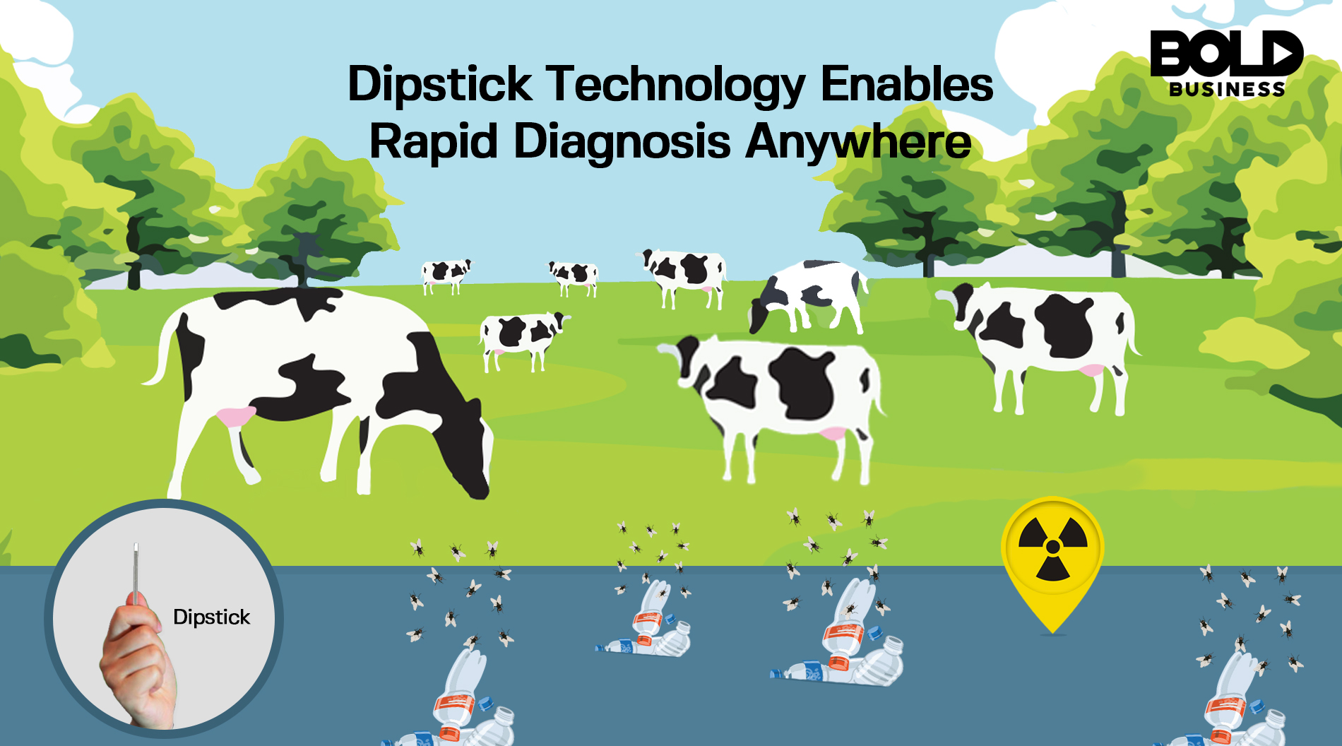 a cartoon of an open field with eight cows grazing and a small image of a hand holding a dipstick amid the discussion of the Dipstick technology for quick DNA and RNA isolation