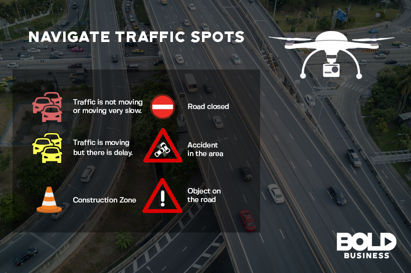 Navigate Traffic Sports Through Drone