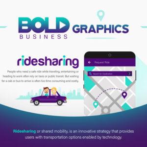 ridesharing apps& ridesharing companies infographic