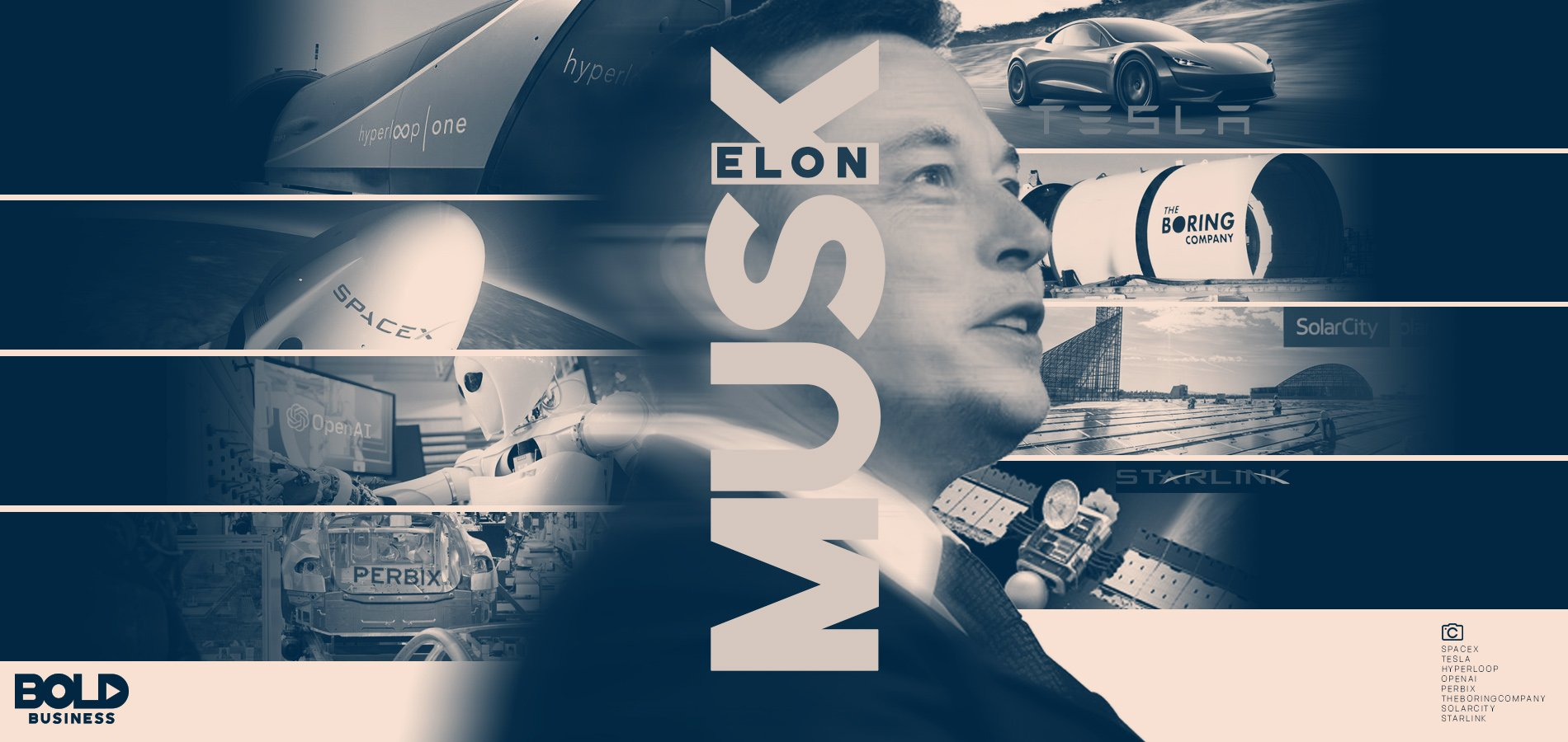 Elon Musk profile image over a mosaic of his products