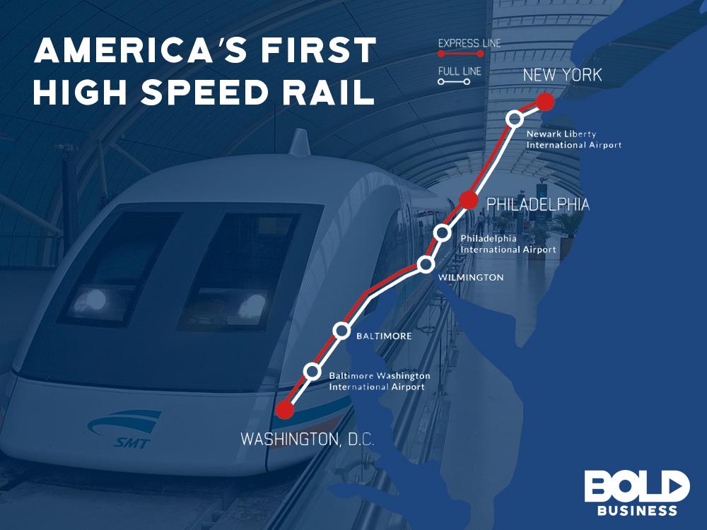 the high speed rail via maglev by hyperloop is finally happening