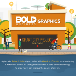 The Sidewalk Labs Initiative to Build a Smart City Infographic
