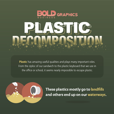 Plastic Decomposition, an infographic about the plastic made from seaweed.