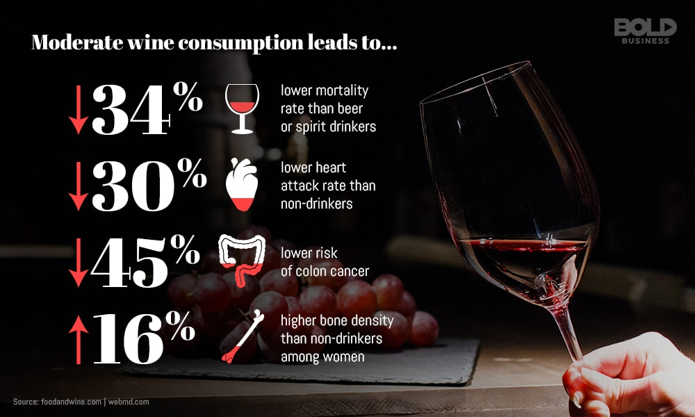new study on alcohol and longevity