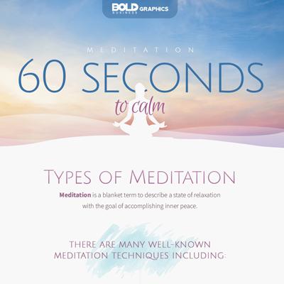 meditation,types of meditation infographic,zazen meditation,guided meditation,mantra meditation,tai chi meditation,qi gong meditation,transcendental meditation,body scan meditation,walking meditation,yoga,heart rhythm meditation,kundalini meditation