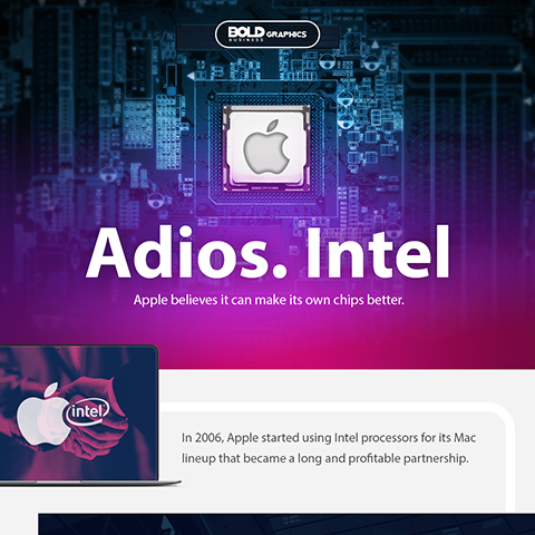 Adios Intel - apple computer chips