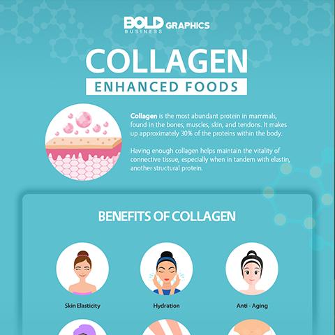 collagen enhanced foods,collagen benefits,collagen rich foods,collagen supplements,collagen definition,collagen function,collagen booster,what is collagen infographic