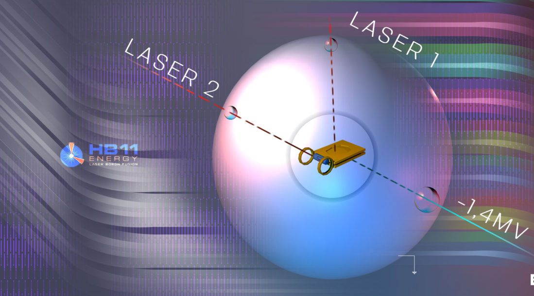 a photo of a diagram showing two laser lines hitting an object and one energy line emerging amid the innovations in laser fusion today