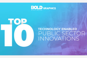a thumbnail photo for the infographic for the top 10 in the sphere of technology in public sector innovation