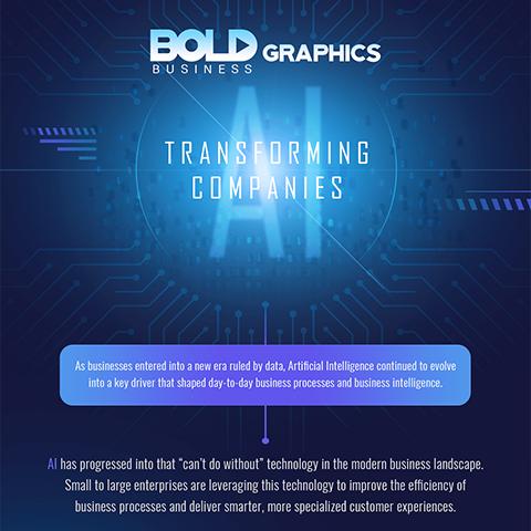 Transforming companies