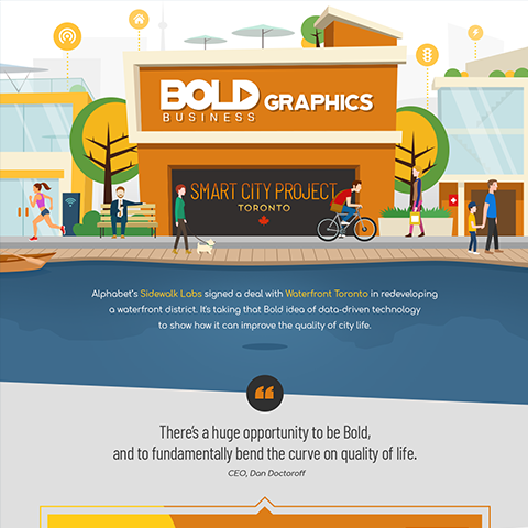 sidewalk labs initiative,smart city project,waterfront toronto sidewalk labs,waterfront toronto design review panel,waterfront toronto projects,waterfront toronto smart city,waterfront toronto infographic,sidewalk labs infographic