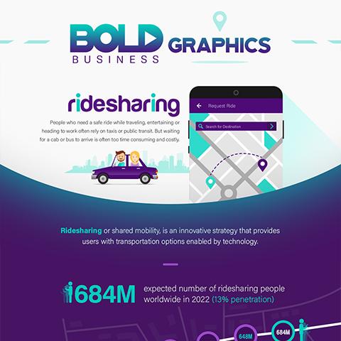 ridesharing app infographic