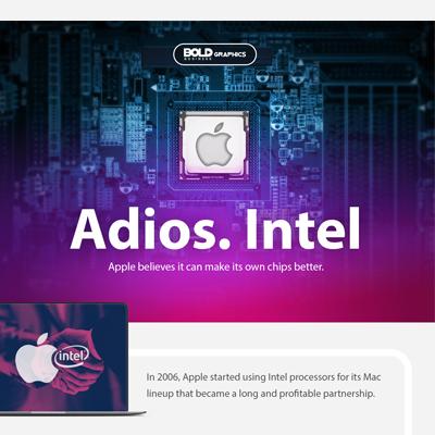 apple transition to intel,apple to use intel chips,apple to buy intel,apple to use intel modem,intel shares,apple market share,intel revenue,apple revenue,apple to intel infographic