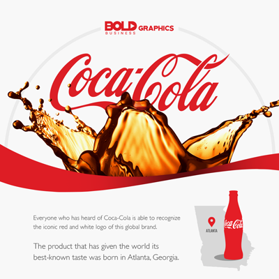 Infographic of Coca Cola Alcoholic Drink Will You Get Buzzed!