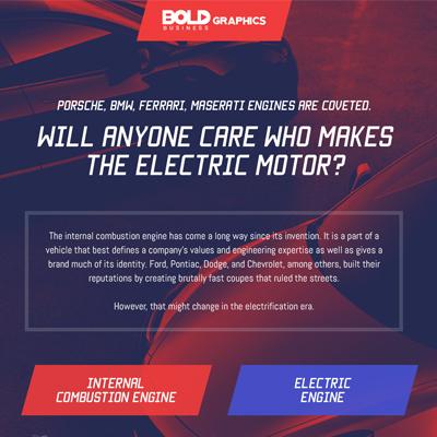 car engine,combustion engine,combustion engine vs electric engine infographic,combustion engine history,electric engine history,electric car sales