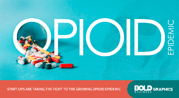 organizations fighting opioid epidemic
