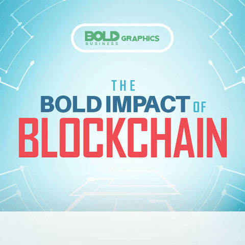 Blockchain Proves It's Ready For Healthcare Duties,the impact of blockchain,what is blockchain,blockchain technology,blockchain explained,blockchain definition,blockchain info,blockchain news,blockchain process,blockchain data,blockchain statistics,size of blockchain technology,blockchain manufacturing,blockchain retail,blockchain automotive,networking and internet of things,global logistics and shipping,blockchain healthcare,blockchain public records,blockchain banking,blockchain as a service,blockchain basics,blockchain benefits,blockchain infographic
