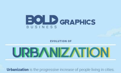 Evolution Urbanization
