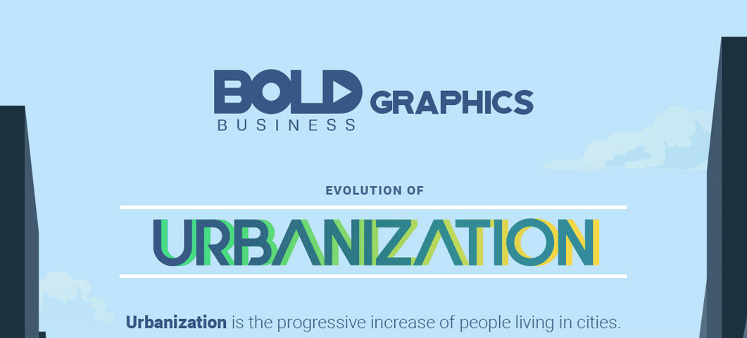 Evolution of Urbanization