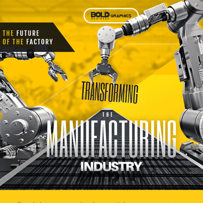 the future of the manufacturing industry infographic