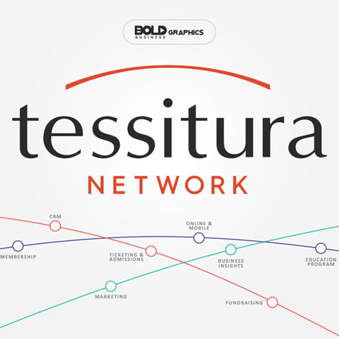 Tessitura Network, crm software for small business