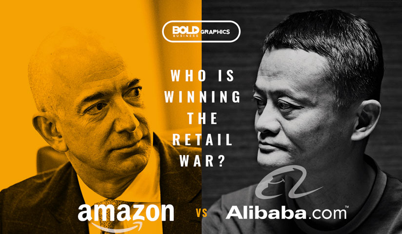 amazon vs alibaba stock,amazon vs alibaba revenue,amazon vs alibaba sales,amazon vs alibaba market share,amazon vs alibaba 2018,amazon vs alibaba infographic,amazon history,alibaba history,amazon vs alibaba strategy,retail wars