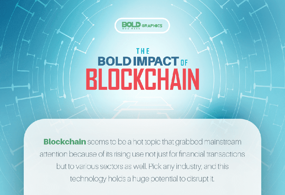 Blockchain Proves It's Ready For Healthcare Duties,the impact of blockchain,what is blockchain,blockchain technology,blockchain explained,blockchain definition,blockchain info,blockchain news,blockchain process,blockchain data,blockchain statistics,size of blockchain technology,blockchain manufacturing,blockchain retail,blockchain automotive,networking and internet of things,global logistics and shipping,blockchain healthcare,blockchain public records,blockchain banking,blockchain as a service,blockchain basics,blockchain benefits