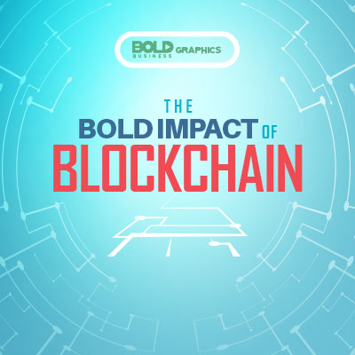 The Impact of Blockchain in Healthcare Industry