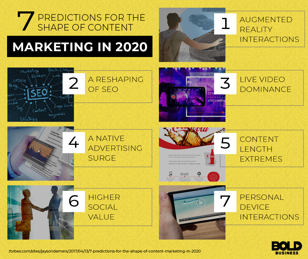 7 predictions for the shape of content, marketing strategies in 2020