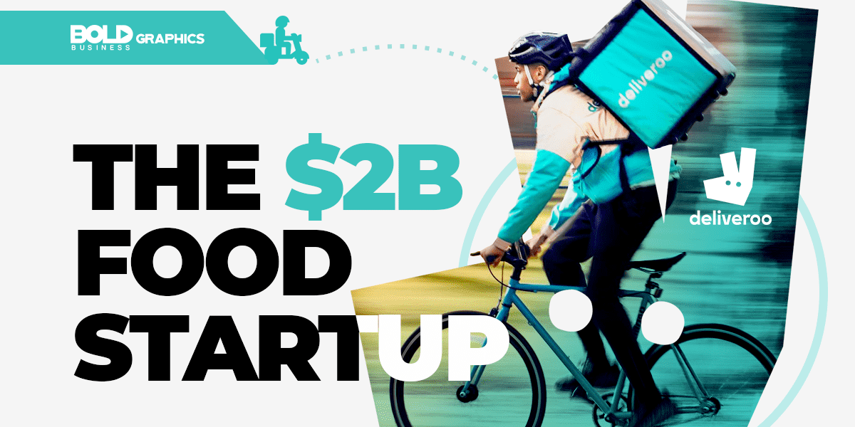 Grahic with Deliveroo delivery rider on a bike and the headline $2B Food Startup