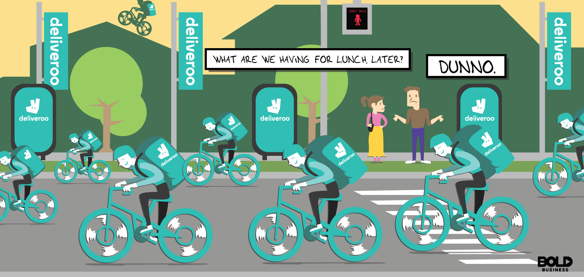 Deliveroo UK Disrupts Food Delivery Industry  Is the US Next?