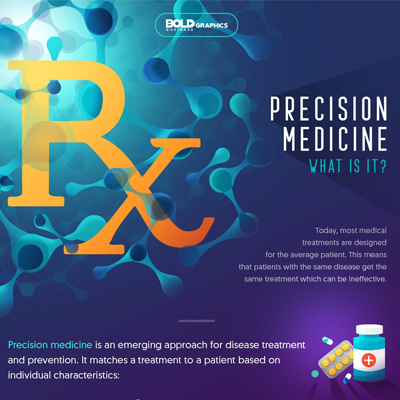precision medicine,precision medicine initiative,precision medicine initiative,precision medicine definition,precision medicine cancer,precision medicine group,precision medicine and its uses,precision medicine initiative obama,what is precision medicine,precision medicine impacts,what is precision medicine infographic