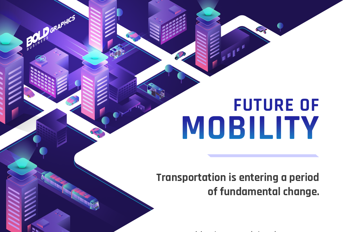the future of transportation and mobility solutions infographics thumbnail