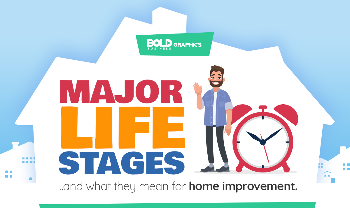 major life stages infographics featured image