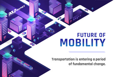 the future of transportation and mobility solutions infographics