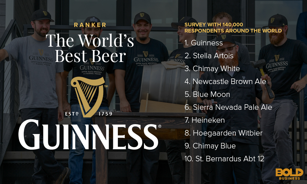 list of top ten beers in the world with guinness beer comparison