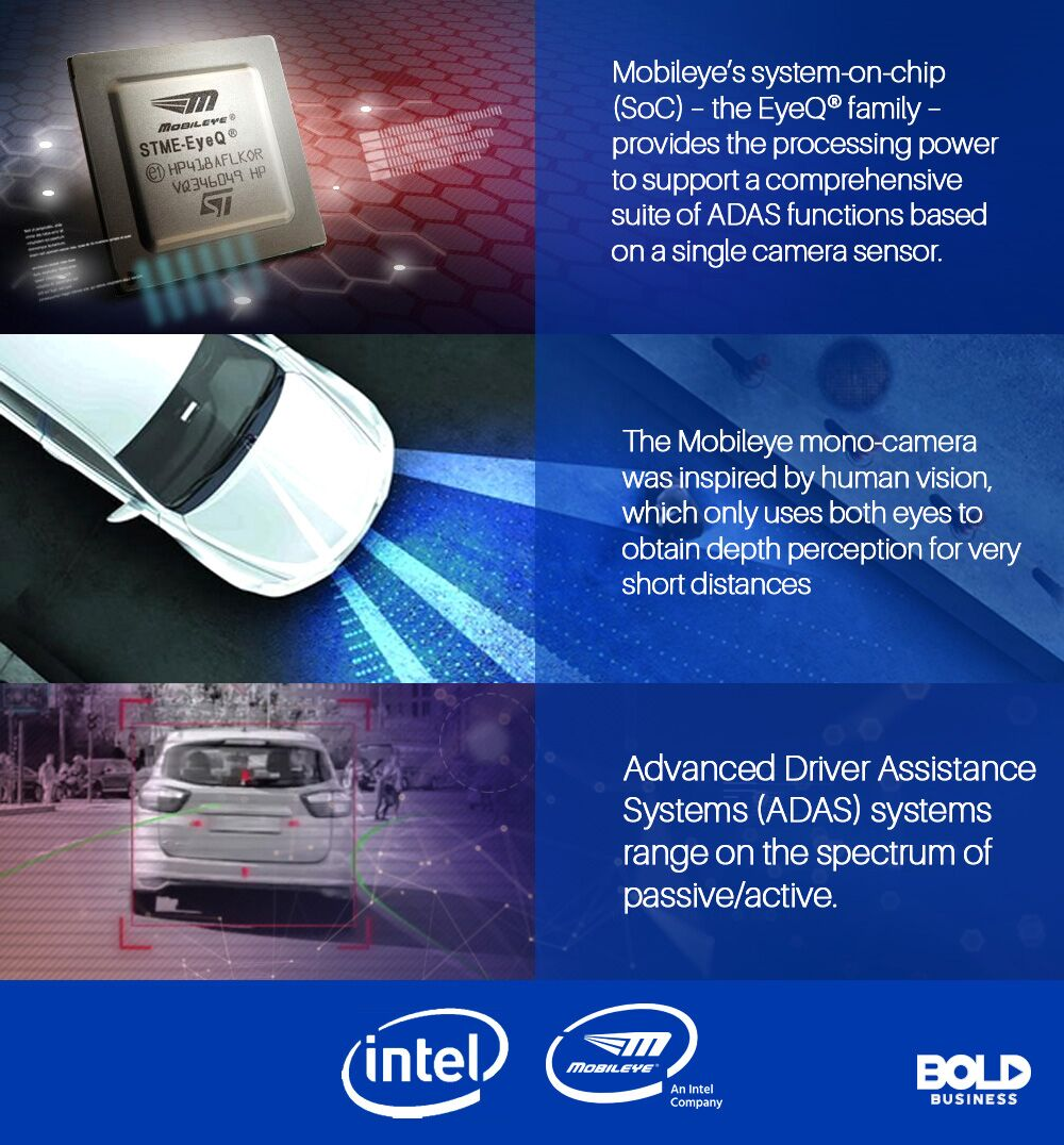 self-driving cars and software features including Intel's mobileye