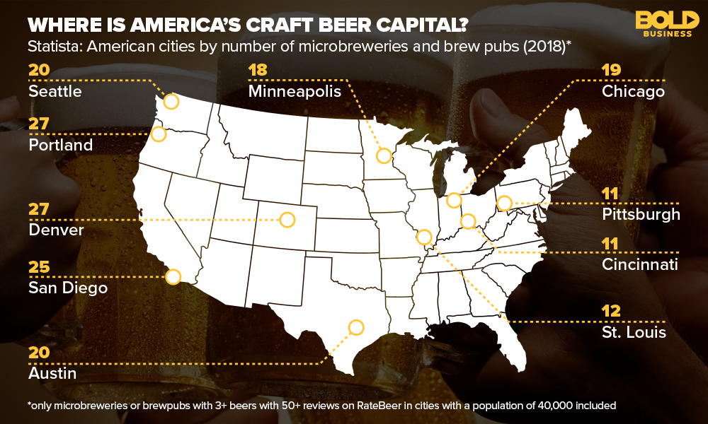 map showing cities with craft breweries