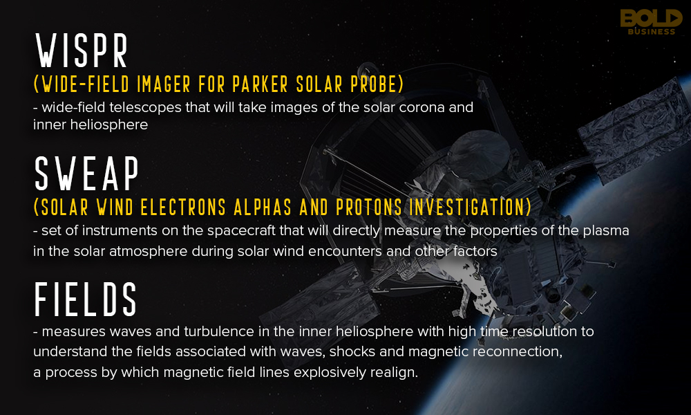 Parker Solar Probe Instruments for NASA Sun Probe